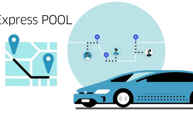 Uber lança modalidade que oferece viagens 50% mais baratas que o UberPool