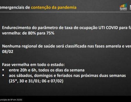 Lotação dos hospitais aumenta e São Paulo regride de fase no Plano SP